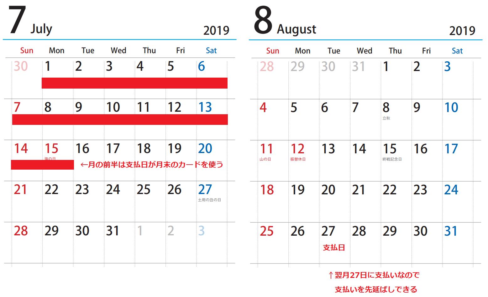 締め日が月末のクレジットカードは月の前半に使う